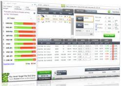 eToro Trading Software