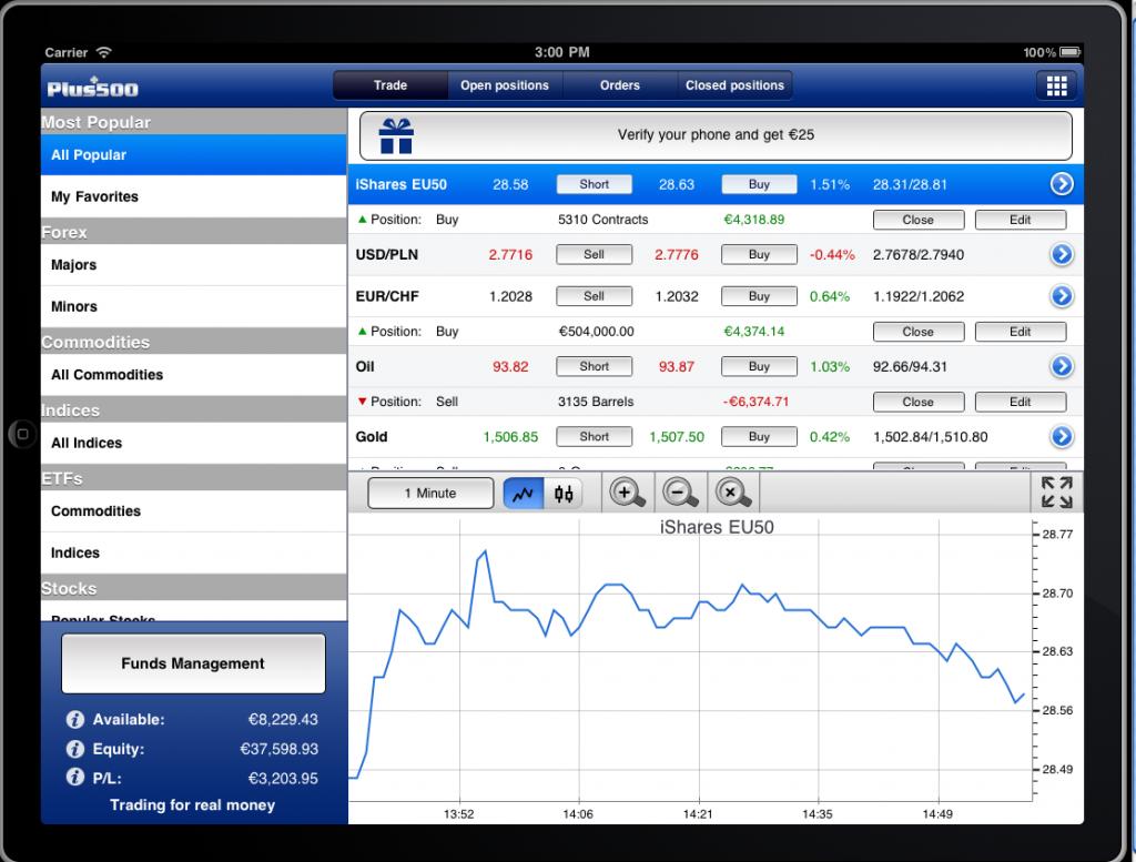 Plus500 iPad App