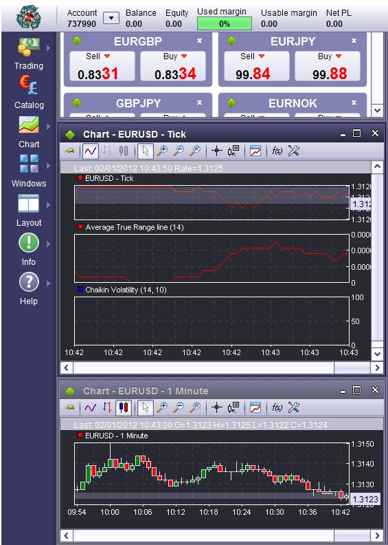 Reviews vantage fx webtrader