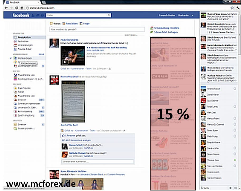Anzeigenfläche bei Facebook