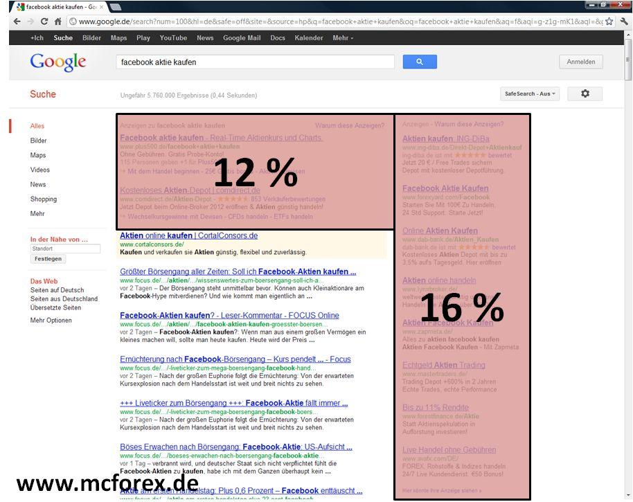 Google Anzeigenfläche